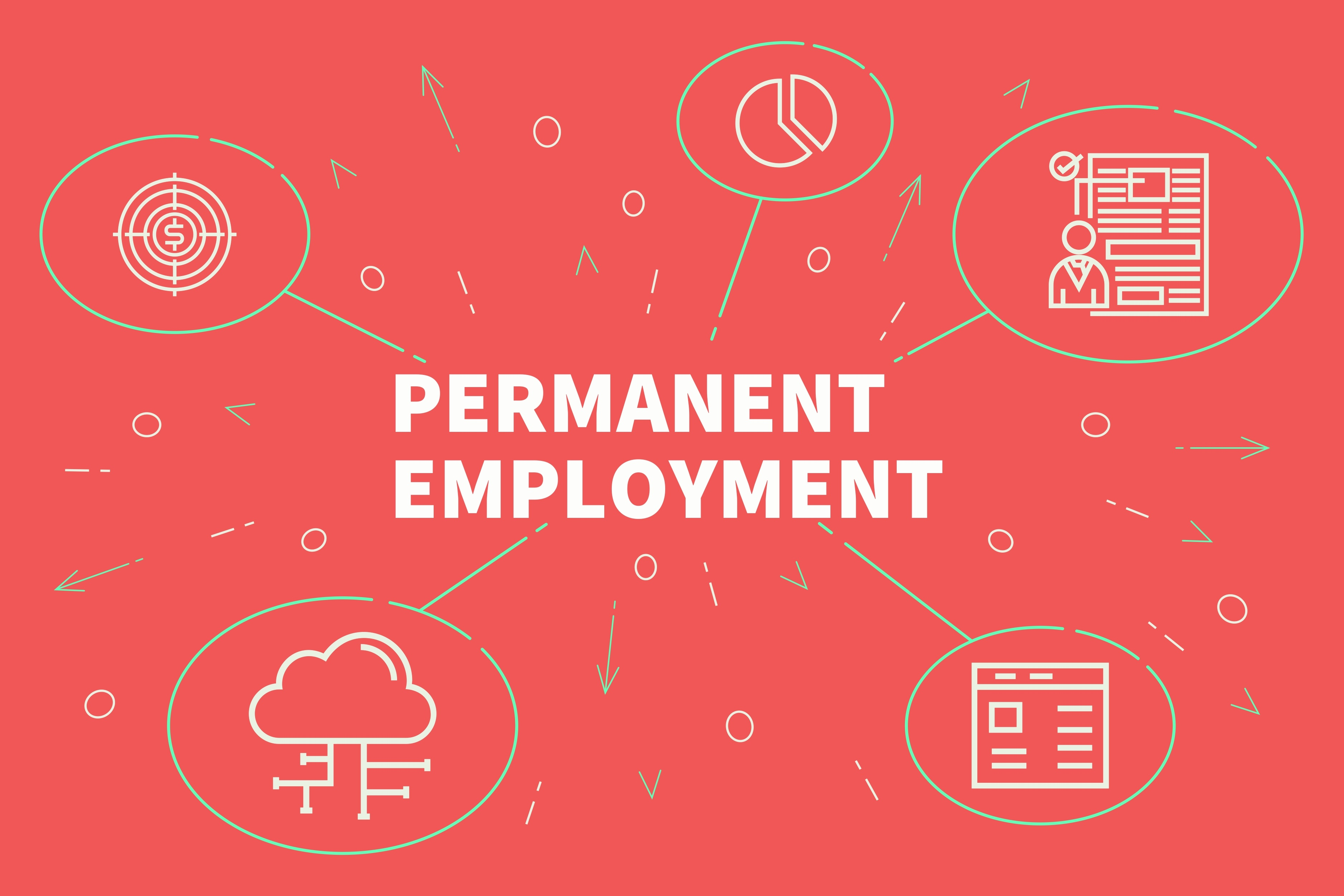 Conceptual business illustration with the words permanent employment